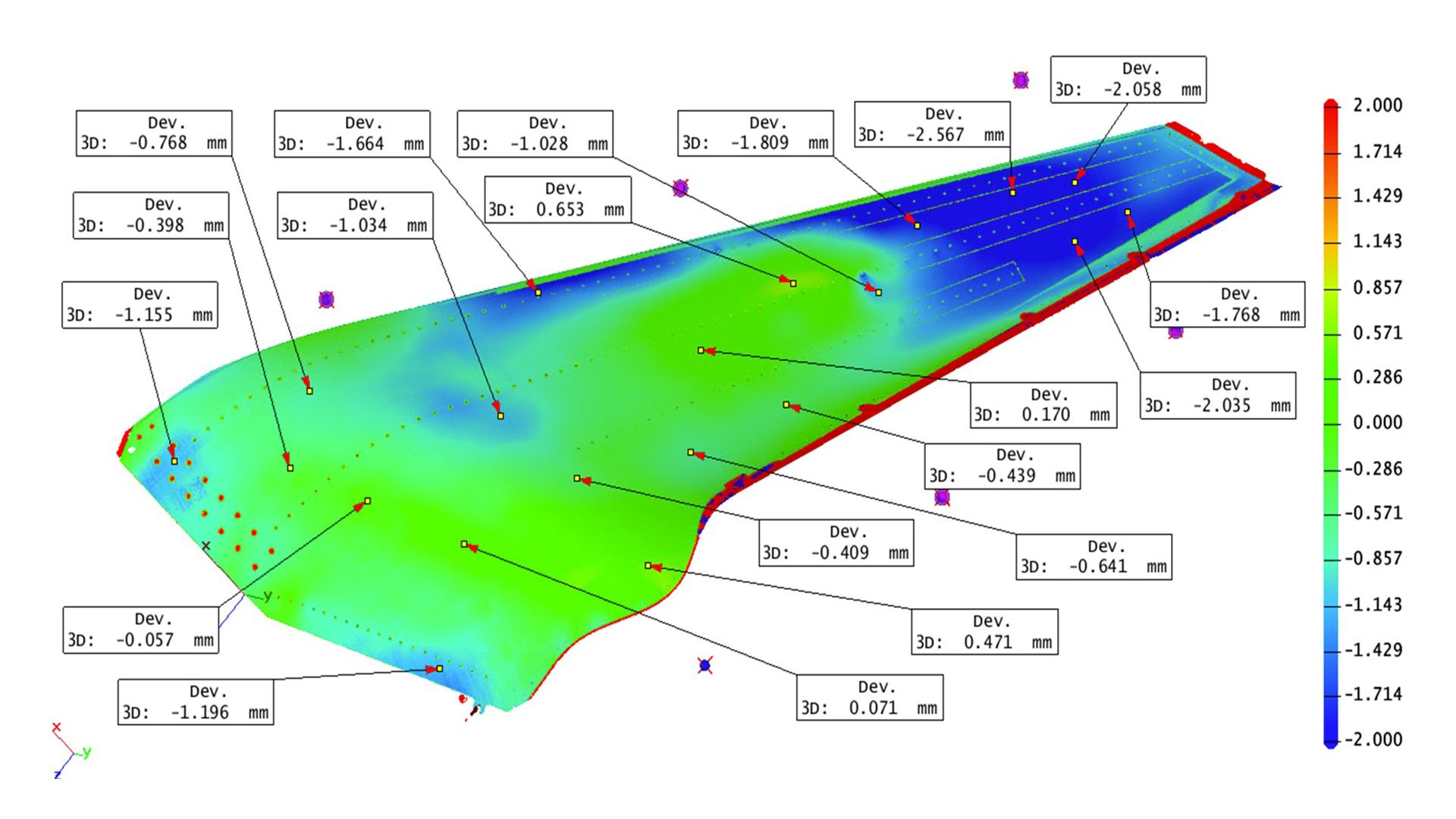 Robotic 3D Inspection Systems - True Position Robotics